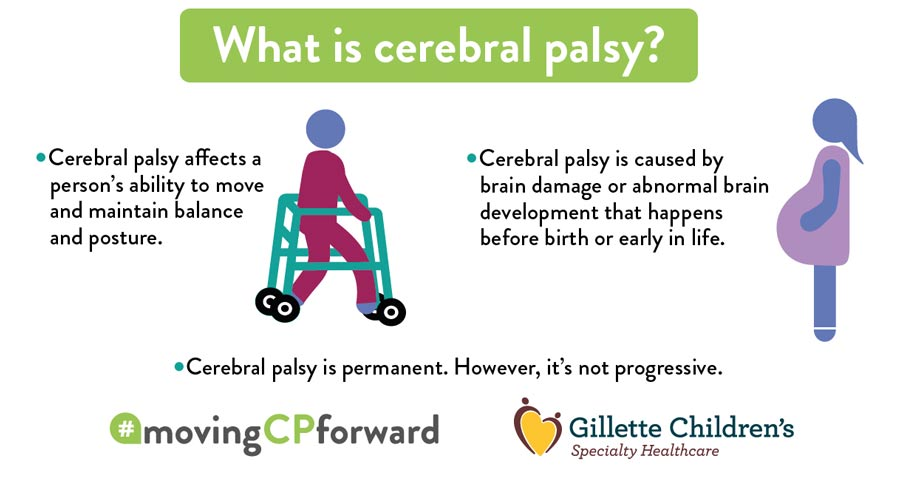 What_is_Cerebral_palsy_Gillette_Childrens_Specialty_Healthcare
